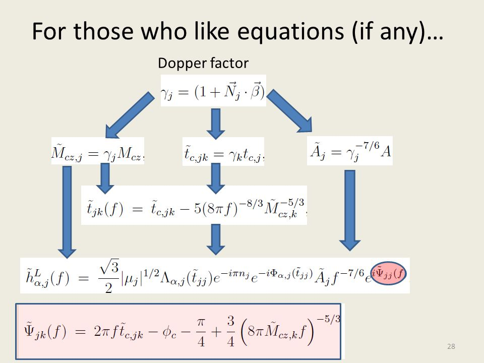 For those who like equations (if any)…