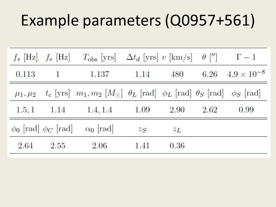Example parameters (Q0957+561)