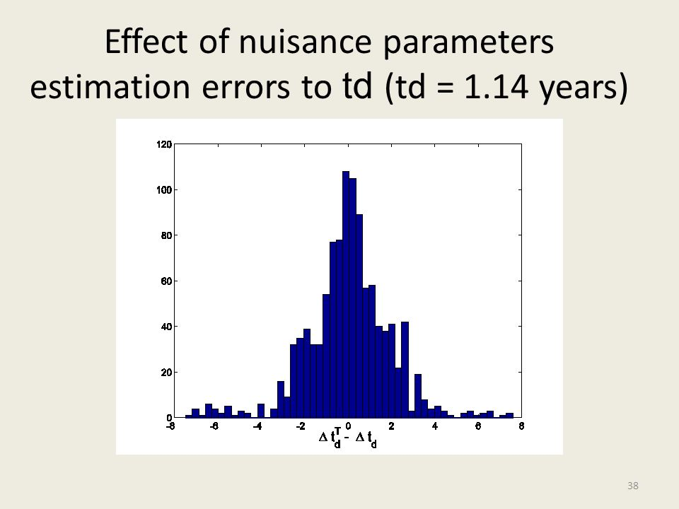Effect of nuisance parameters estimation errors to td (td = 1