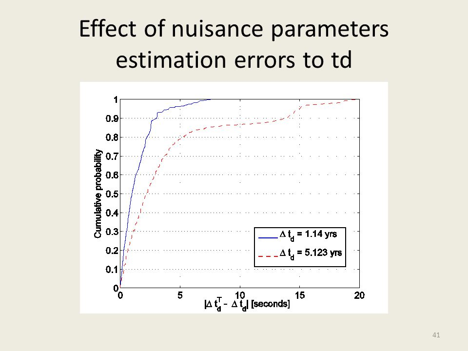 Effect of nuisance parameters estimation errors to td