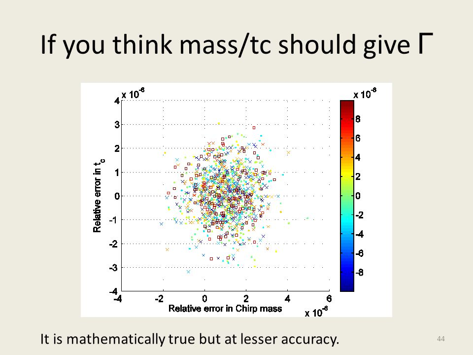 If you think mass/tc should give Г