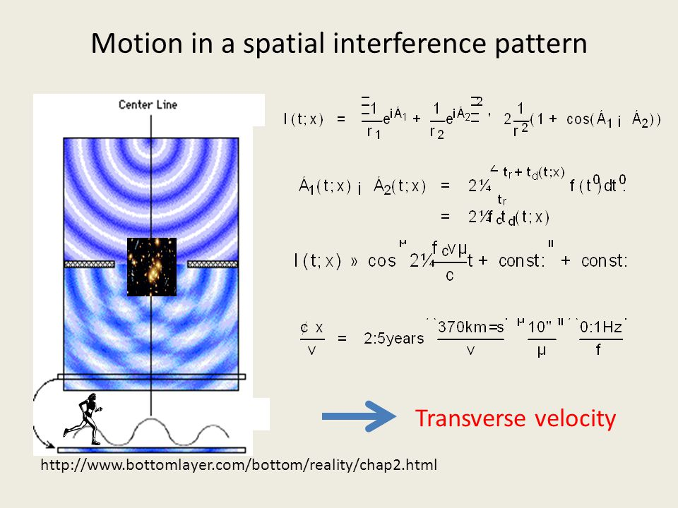 Motion in a spatial interference pattern