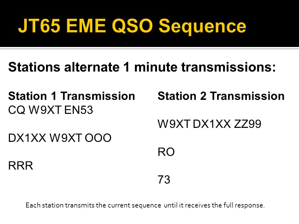 JT65 EME QSO Sequence Stations alternate 1 minute transmissions: