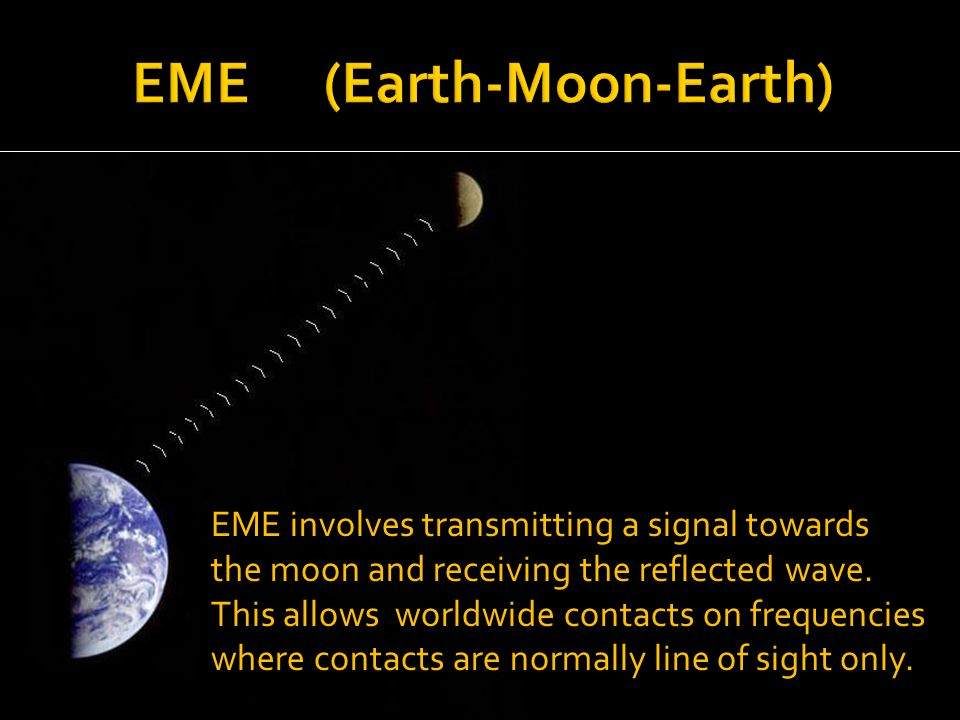 EME (Earth-Moon-Earth)