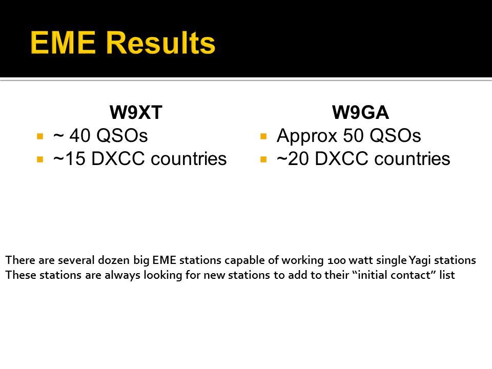 EME Results W9XT ~ 40 QSOs ~15 DXCC countries W9GA Approx 50 QSOs