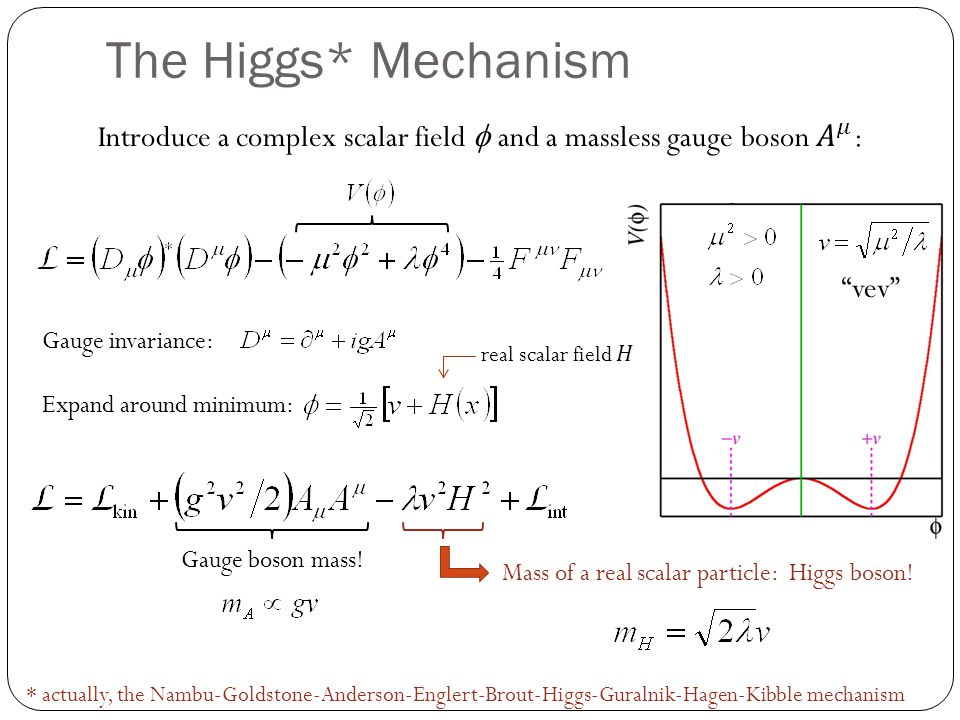 Introduce a complex scalar field f and a massless gauge boson 𝐴 𝜇 :