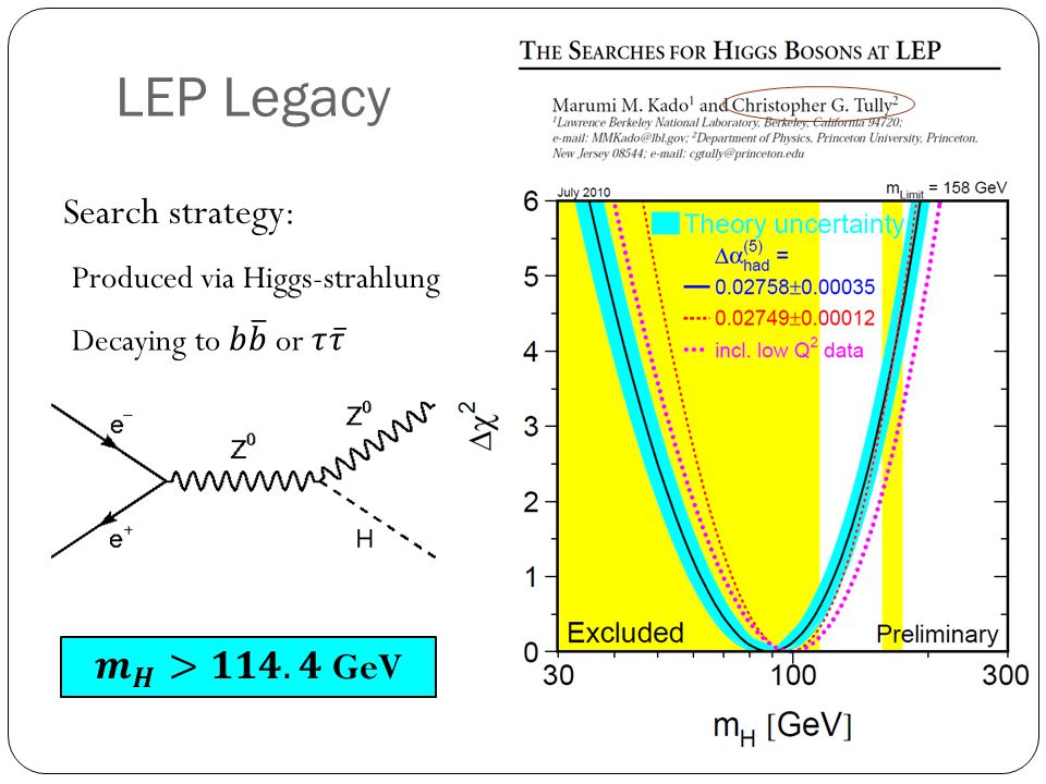 LEP Legacy Search strategy: 𝒎 𝑯 >𝟏𝟏𝟒.𝟒 GeV
