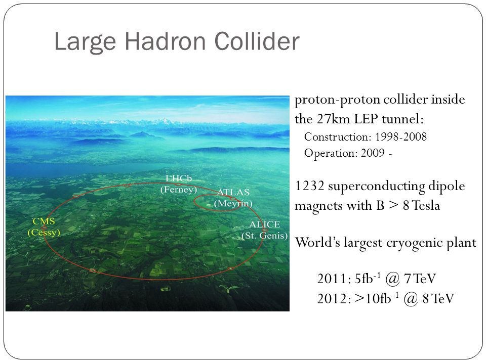 Large Hadron Collider proton-proton collider inside the 27km LEP tunnel: Construction: 1998-2008 Operation: 2009 -