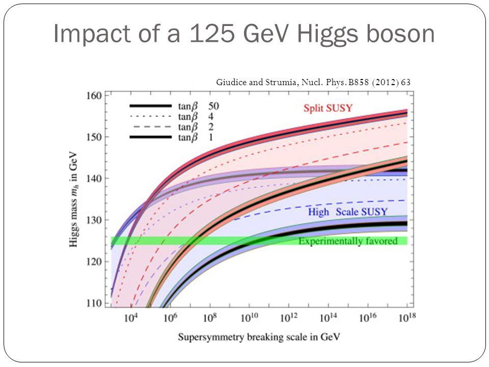 Impact of a 125 GeV Higgs boson