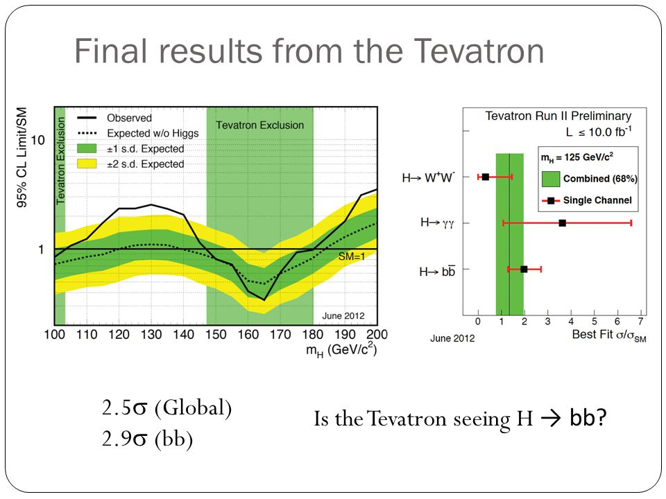 Final results from the Tevatron