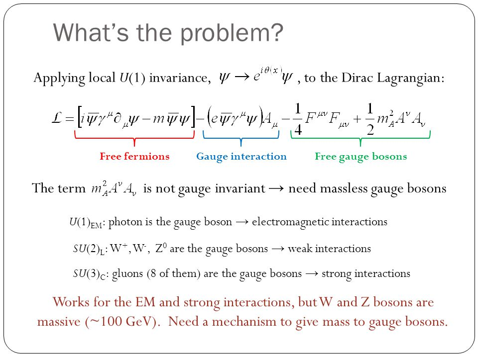 What's the problem Applying local U(1) invariance, , to the Dirac Lagrangian: