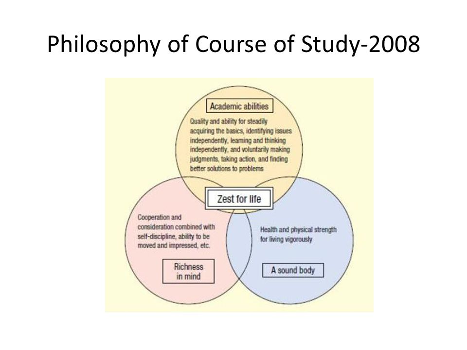 Philosophy of Course of Study-2008