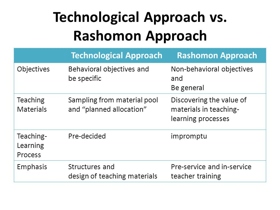 Technological Approach vs. Rashomon Approach