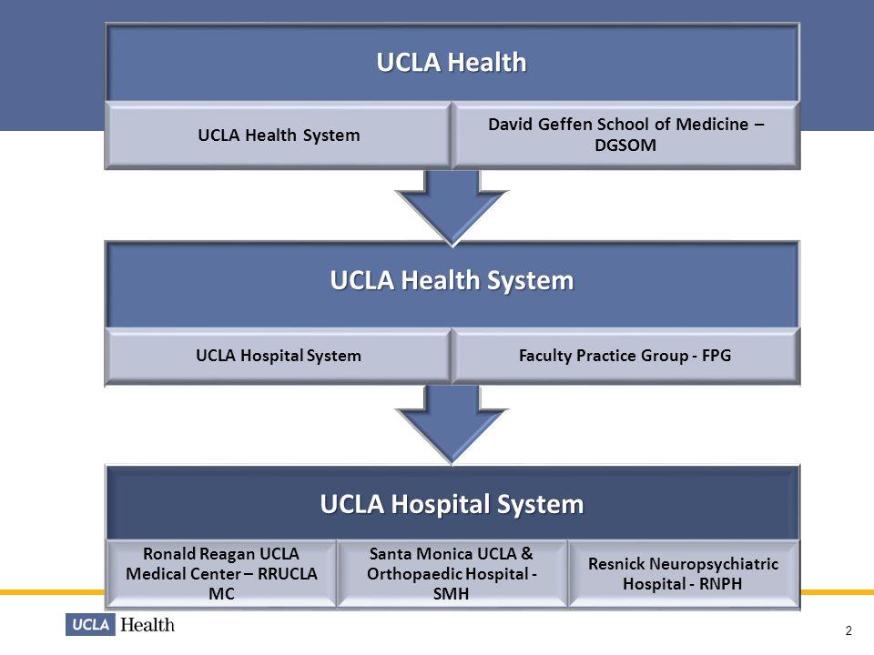 UCLA Health David Geffen School of Medicine – DGSOM UCLA Health System