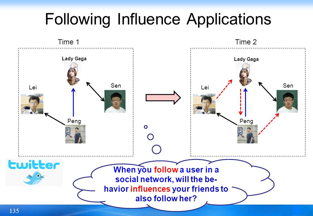 Following Influence Applications