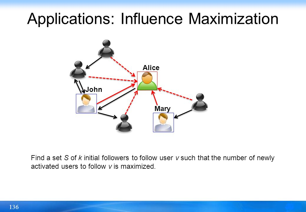 Applications: Influence Maximization