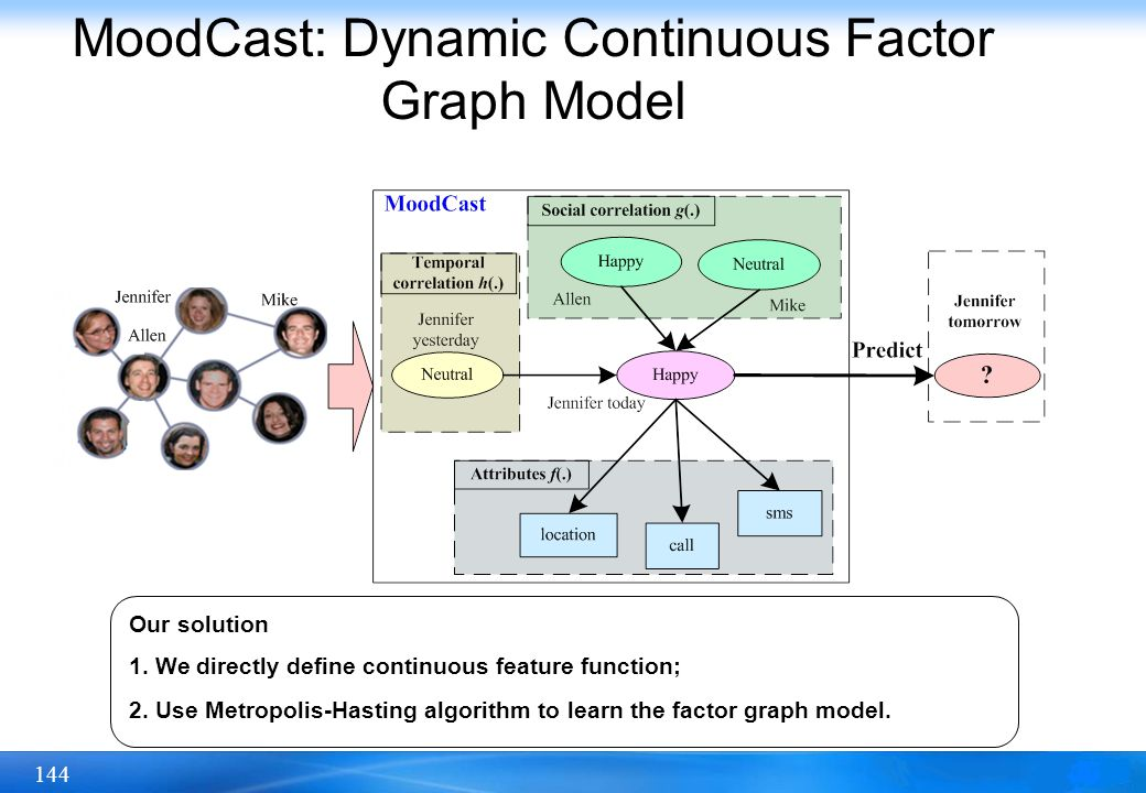 MoodCast: Dynamic Continuous Factor Graph Model