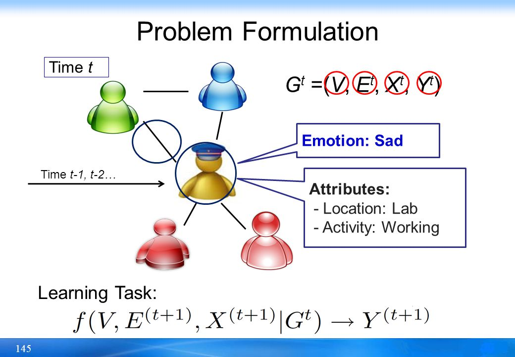Problem Formulation Gt =(V, Et, Xt, Yt) Learning Task: Time t