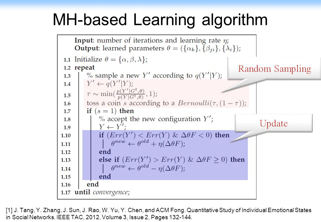 MH-based Learning algorithm