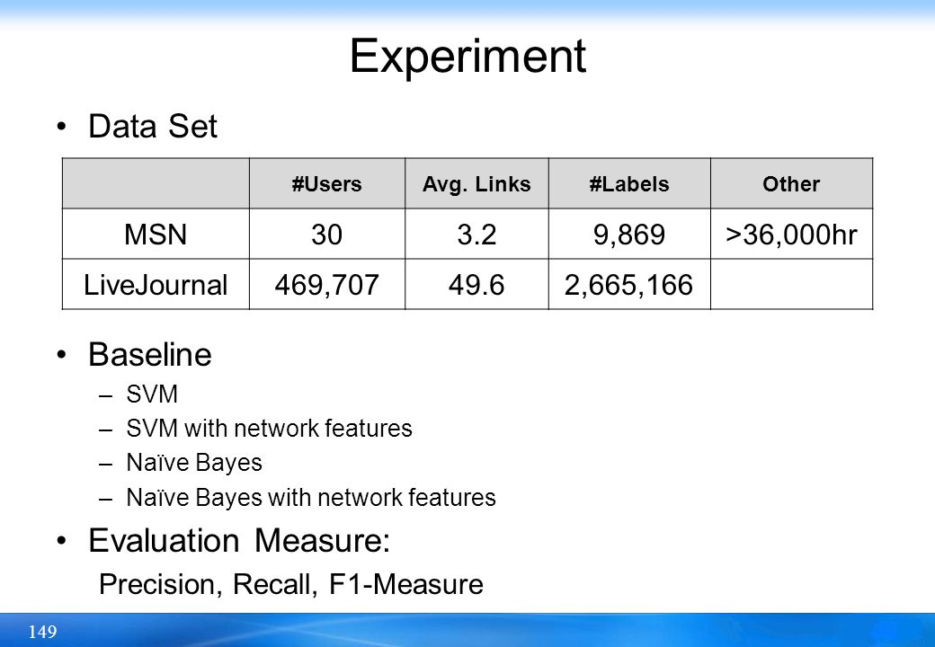 Experiment Data Set Baseline Evaluation Measure: