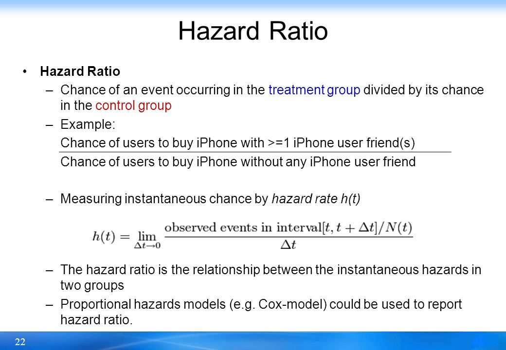 Hazard Ratio Hazard Ratio