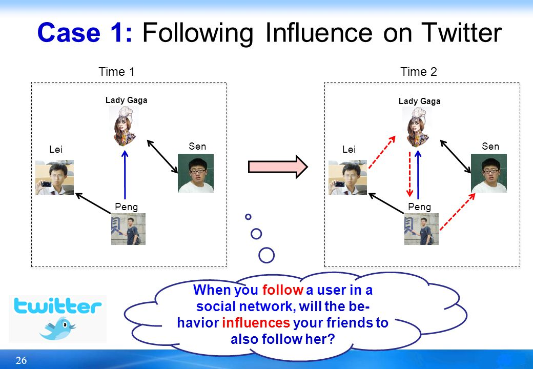Case 1: Following Influence on Twitter