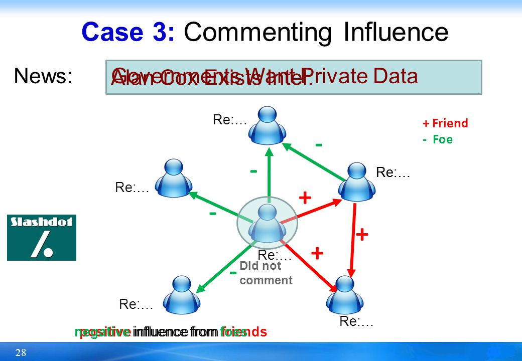 Case 3: Commenting Influence