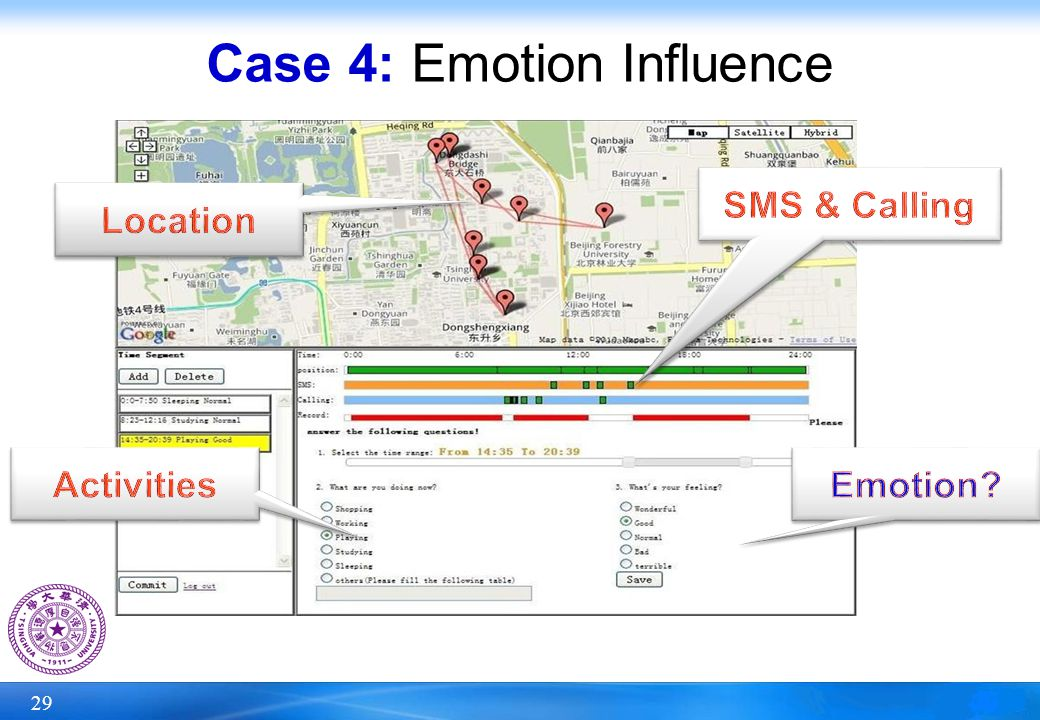 Case 4: Emotion Influence