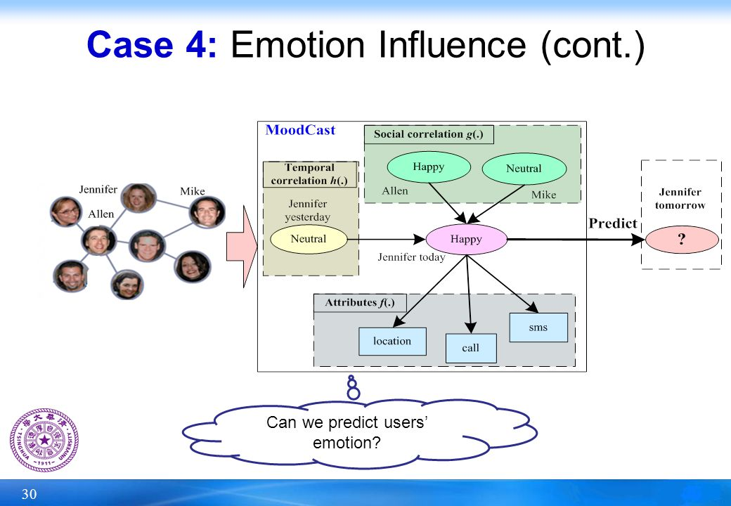 Case 4: Emotion Influence (cont.)