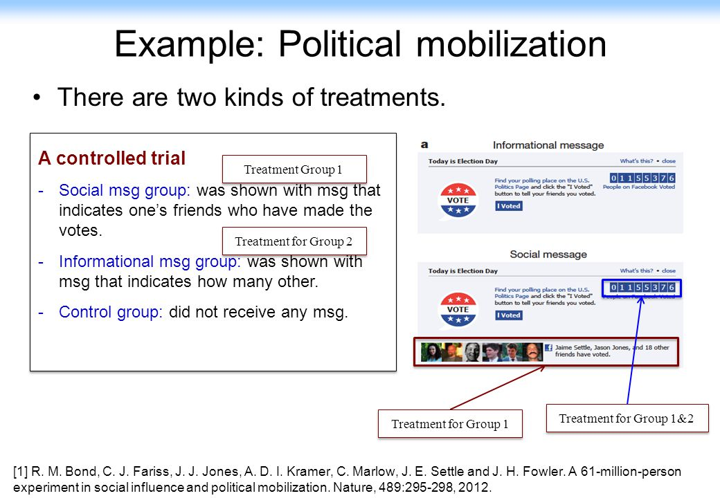 Example: Political mobilization