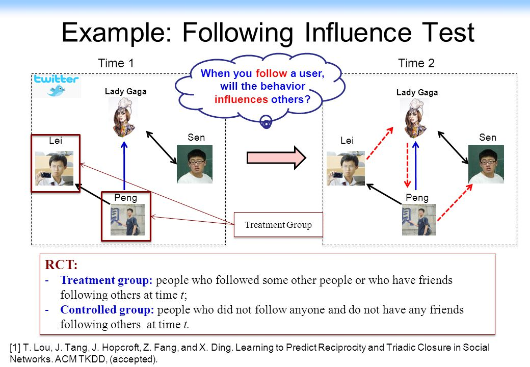 Example: Following Influence Test