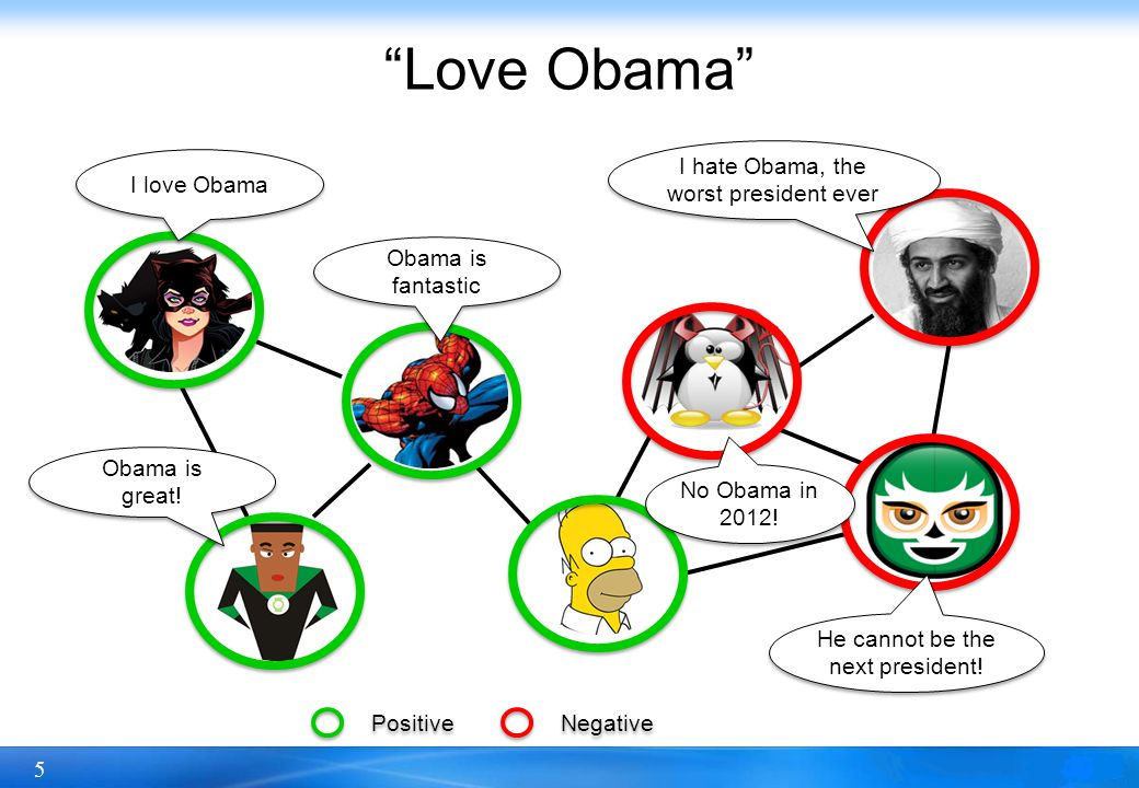 Love Obama I hate Obama, the worst president ever I love Obama
