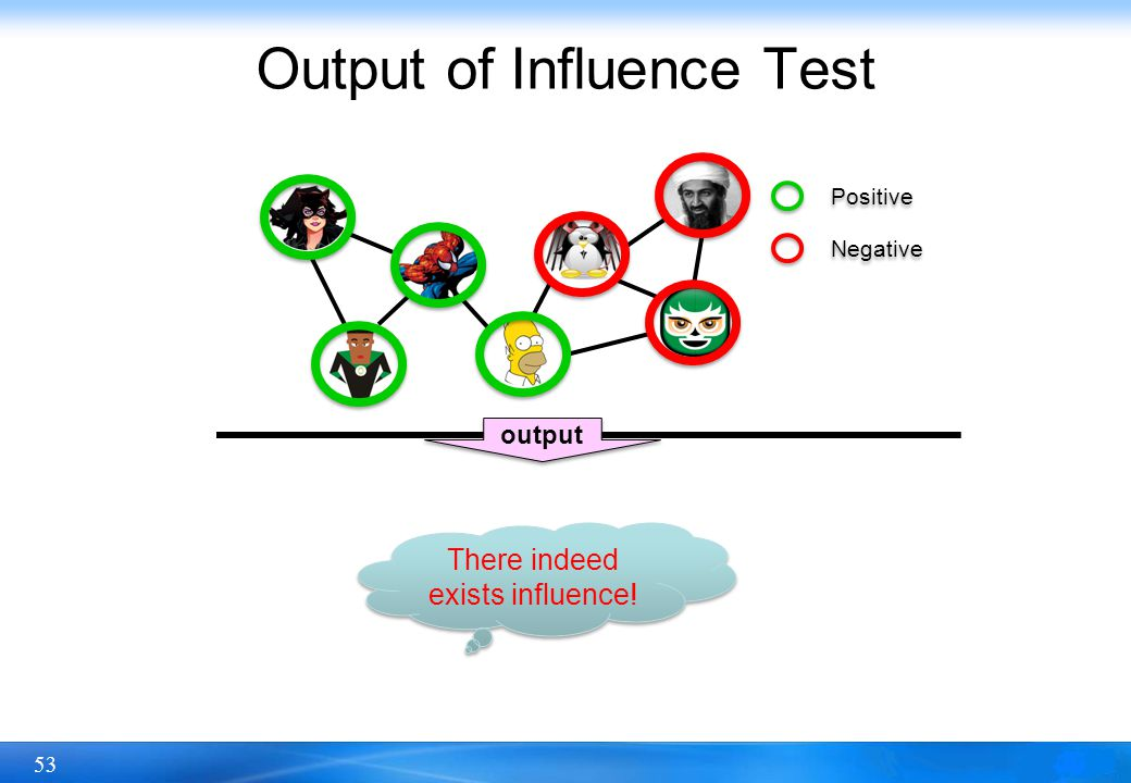 Output of Influence Test