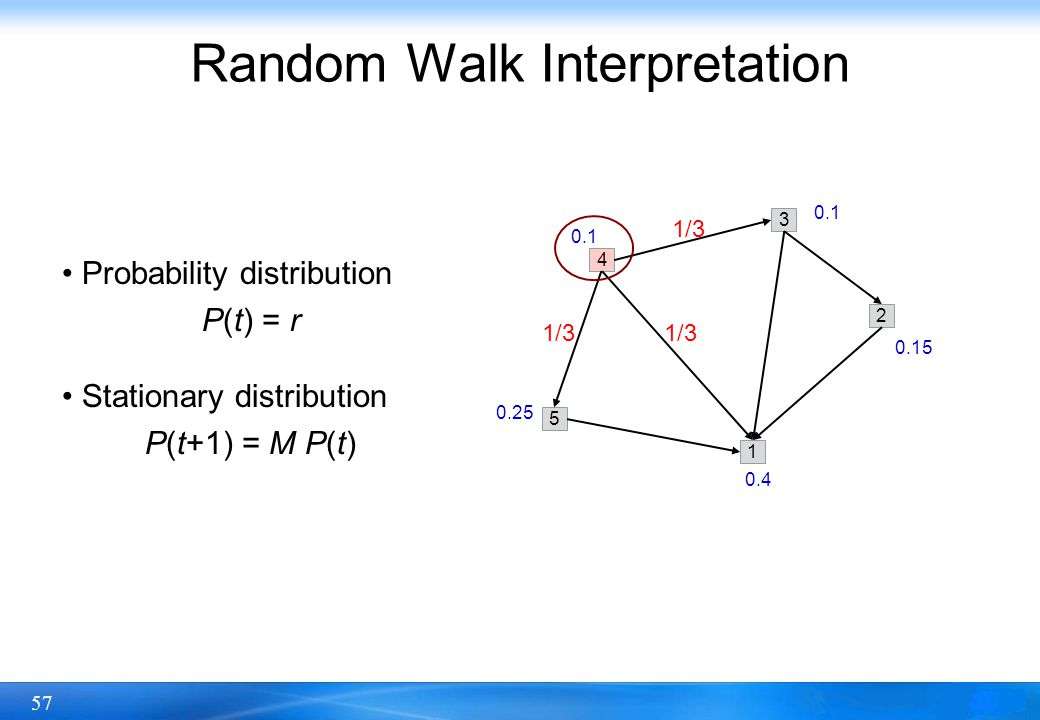 Random Walk Interpretation