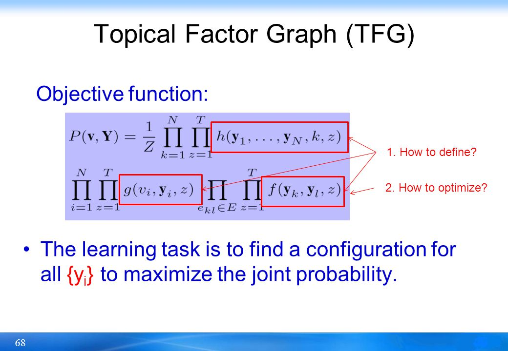 Topical Factor Graph (TFG)