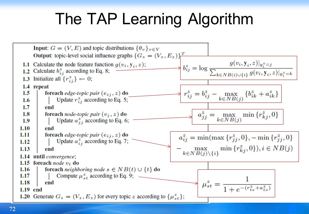 The TAP Learning Algorithm