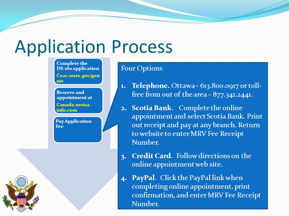 Application Process Four Options