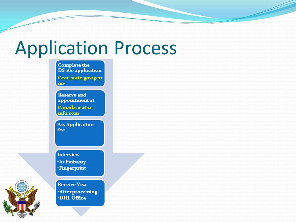 Application Process Complete the DS-160 application