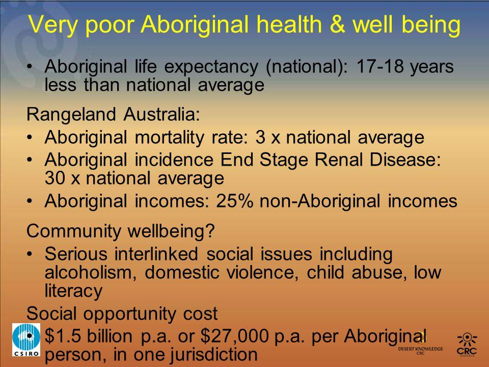 Very poor Aboriginal health & well being