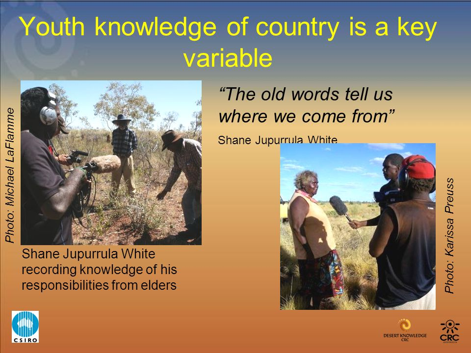 Youth knowledge of country is a key variable