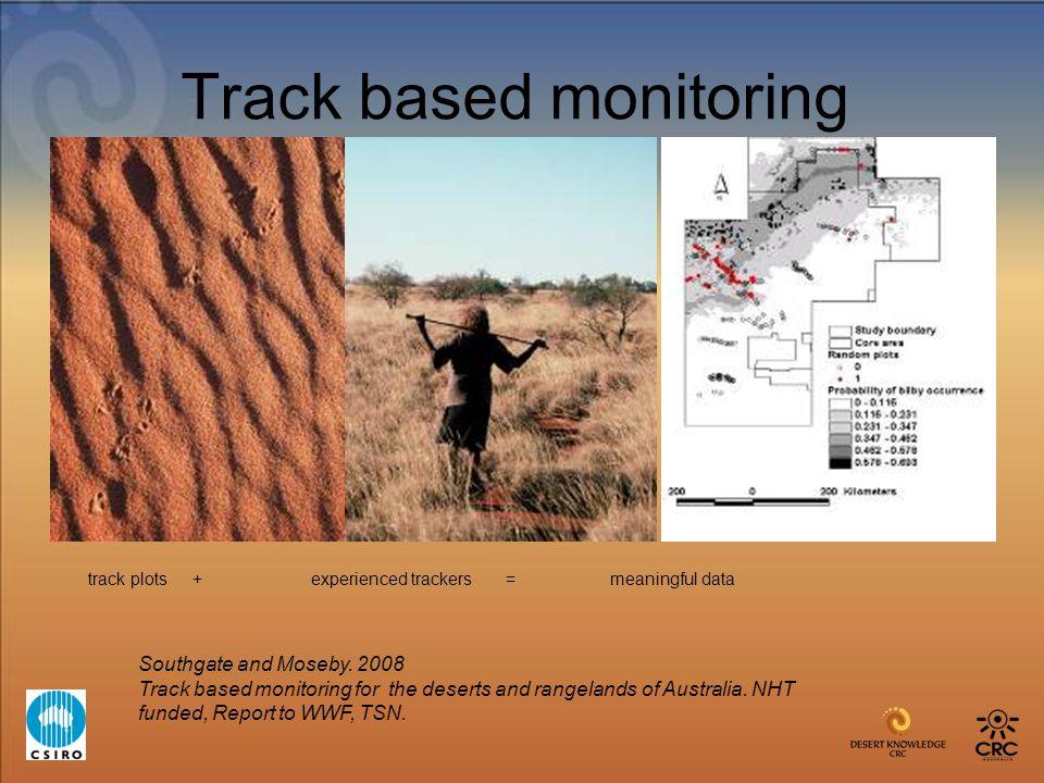 Track based monitoring