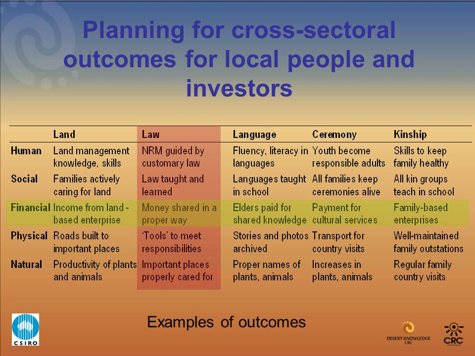 Planning for cross-sectoral outcomes for local people and investors