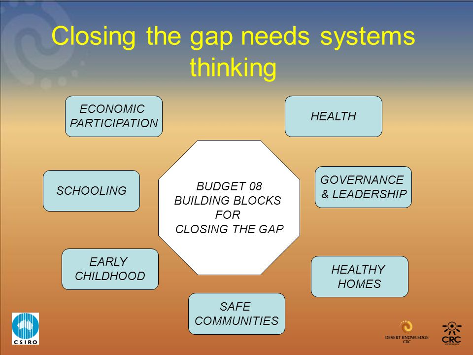 Closing the gap needs systems thinking