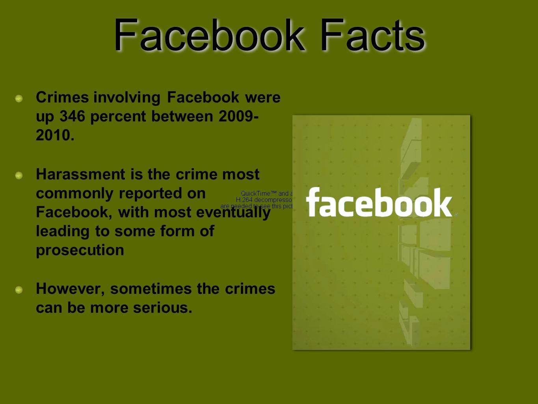 Facebook Facts Crimes involving Facebook were up 346 percent between 2009- 2010.