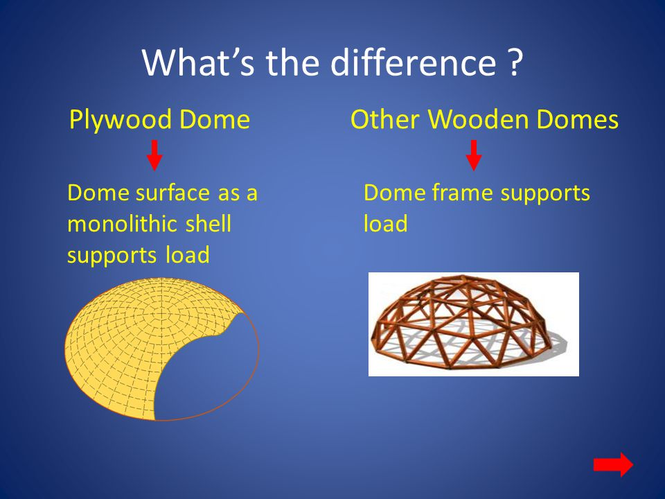 What's the difference Plywood Dome Other Wooden Domes