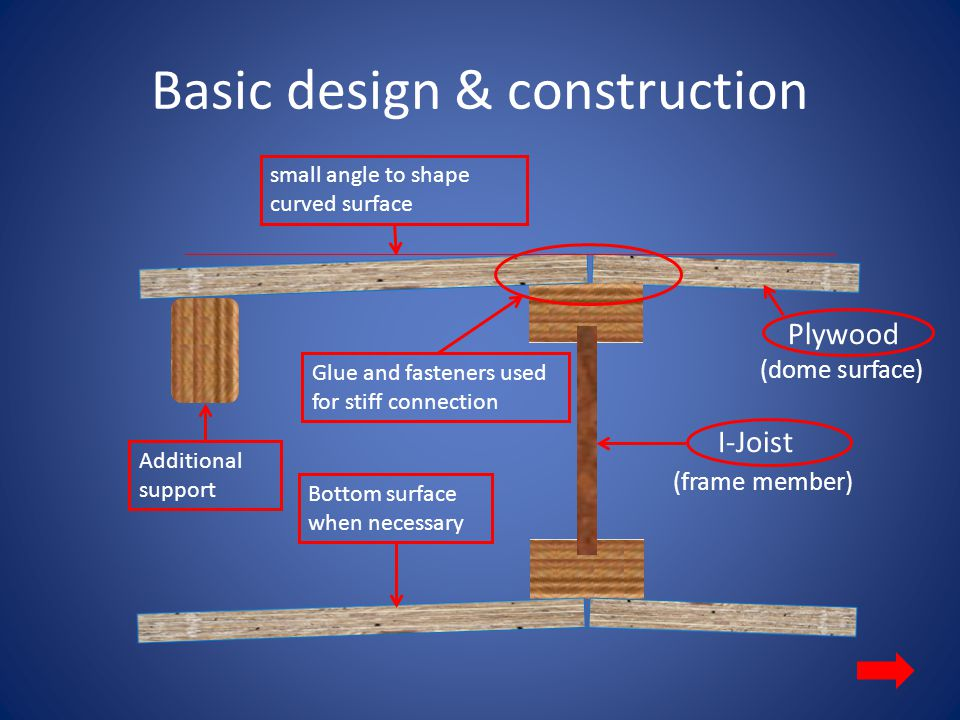 Basic design & construction