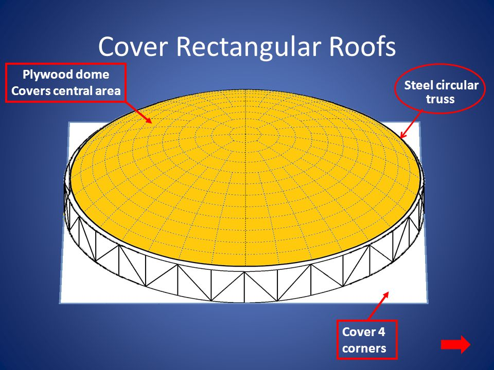 Cover Rectangular Roofs