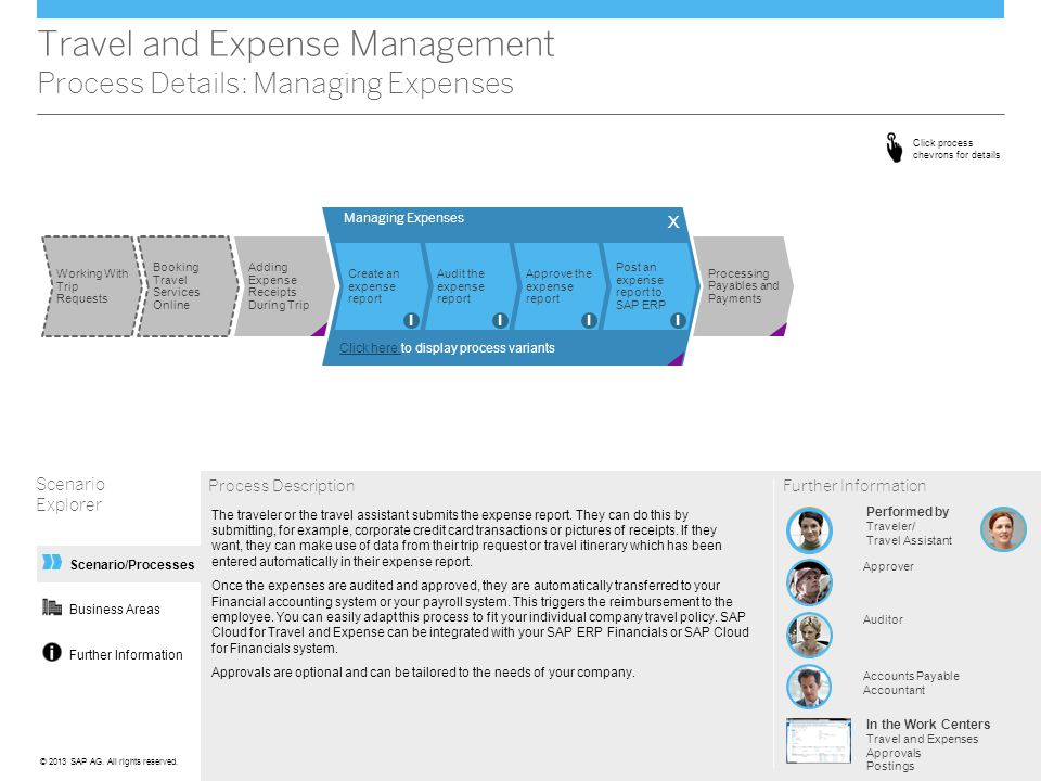 Travel and Expense Management Process Details: Managing Expenses