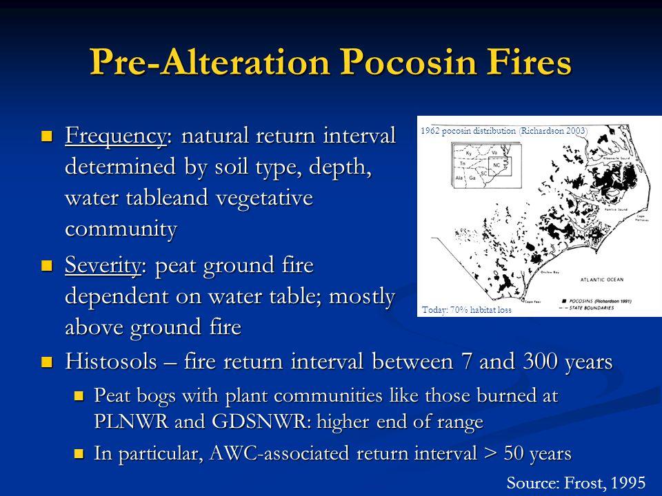 Pre-Alteration Pocosin Fires