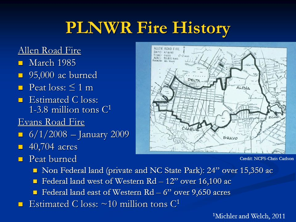 PLNWR Fire History Allen Road Fire March 1985 95,000 ac burned